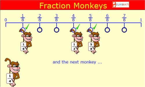 fractionmonkeys